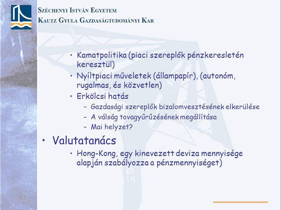 Kamatpolitika (piaci szereplők pénzkeresletén keresztül) Nyíltpiaci műveletek (állampapír), (autonóm, rugalmas, és közvetlen) Erkölcsi hatás –Gazdaság