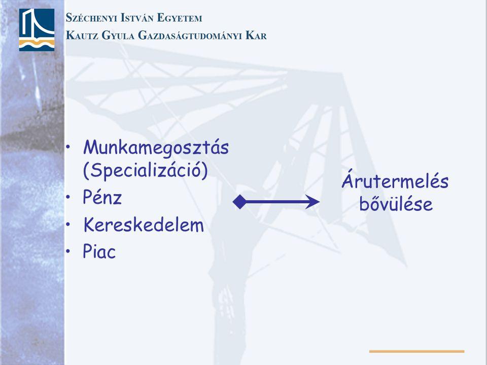 Munkamegosztás (Specializáció) Pénz Kereskedelem Piac Árutermelés bővülése
