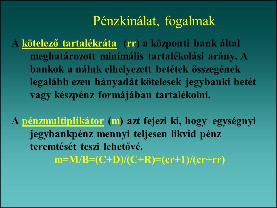 A kötelező tartalékráta (rr) a központi bank által meghatározott minimális tartalékolási arány. A bankok a náluk elhelyezett betétek összegének legalá