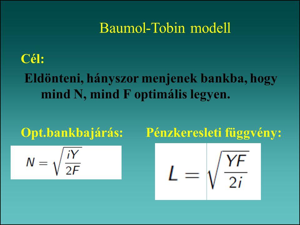Cél: Eldönteni, hányszor menjenek bankba, hogy mind N, mind F optimális legyen. Opt.bankbajárás: Pénzkeresleti függvény: Baumol-Tobin modell