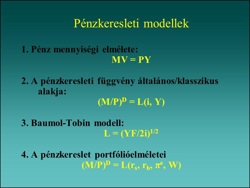 1. Pénz mennyiségi elmélete: MV = PY 2. A pénzkeresleti függvény általános/klasszikus alakja: (M/P) D = L(i, Y) 3. Baumol-Tobin modell: L = (YF/2i) 1/