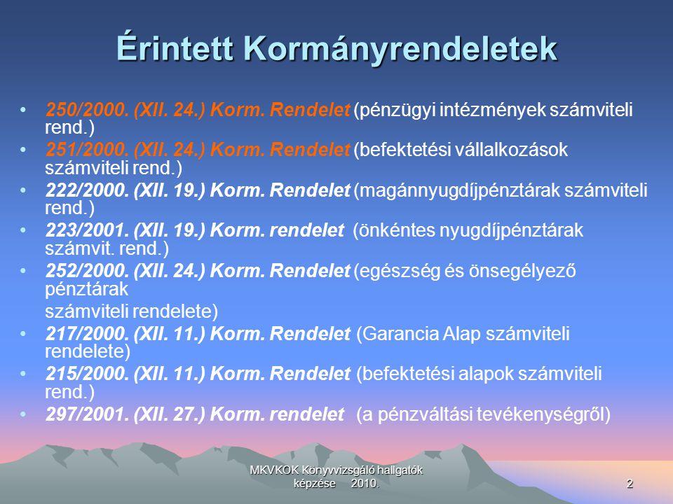 MKVKOK Könyvvizsgáló hallgatók képzése 2010.2 Érintett Kormányrendeletek 250/2000. (XII. 24.) Korm. Rendelet (pénzügyi intézmények számviteli rend.) 2