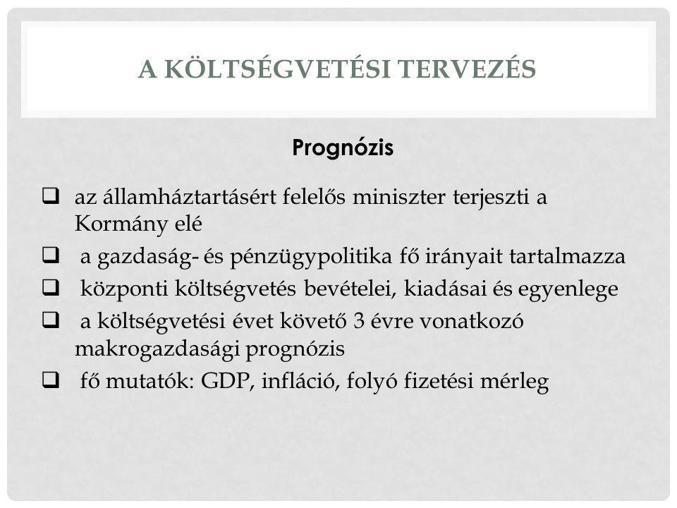 A KÖLTSÉGVETÉSI TERVEZÉS Prognózis  az államháztartásért felelős miniszter terjeszti a Kormány elé  a gazdaság- és pénzügypolitika fő irányait tartalmazza  központi költségvetés bevételei, kiadásai és egyenlege  a költségvetési évet követő 3 évre vonatkozó makrogazdasági prognózis  fő mutatók: GDP, infláció, folyó fizetési mérleg