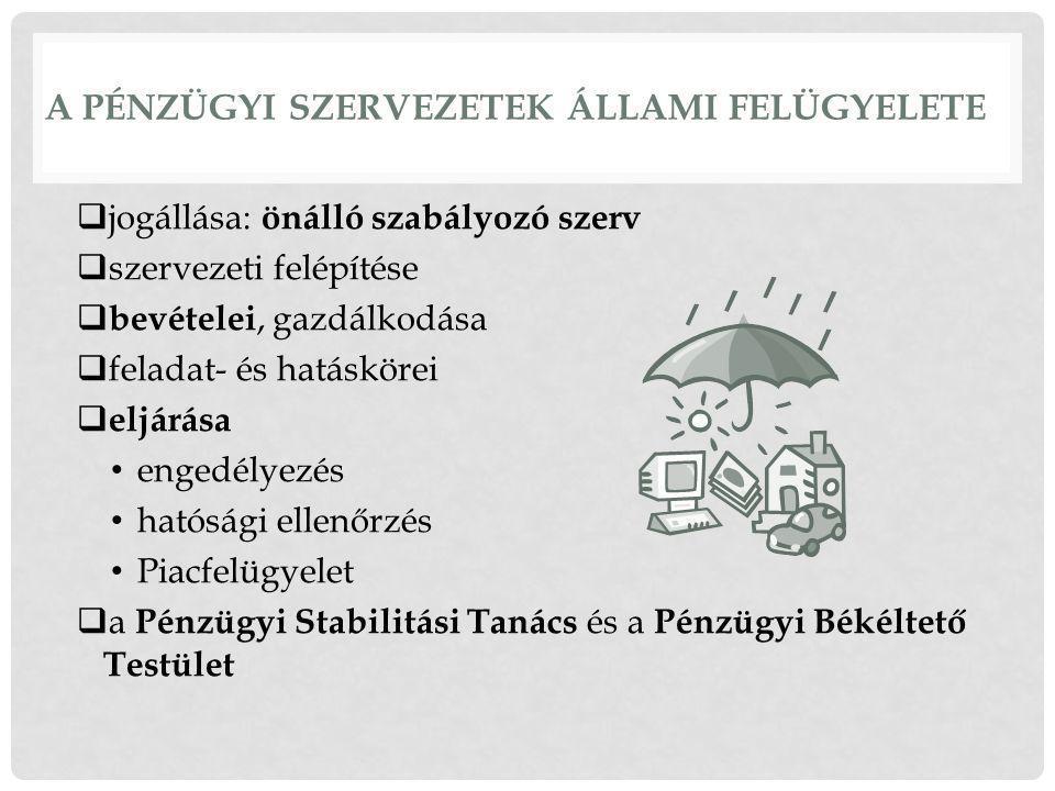 A PÉNZÜGYI SZERVEZETEK ÁLLAMI FELÜGYELETE  jogállása: önálló szabályozó szerv  szervezeti felépítése  bevételei, gazdálkodása  feladat- és hatáskörei  eljárása engedélyezés hatósági ellenőrzés Piacfelügyelet  a Pénzügyi Stabilitási Tanács és a Pénzügyi Békéltető Testület