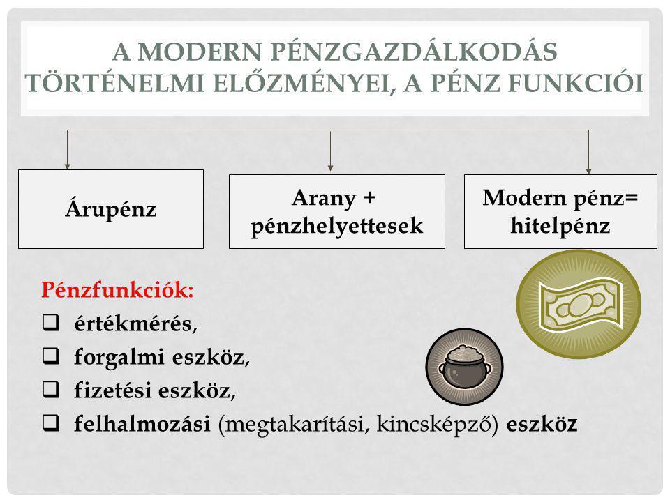 A MODERN PÉNZGAZDÁLKODÁS TÖRTÉNELMI ELŐZMÉNYEI, A PÉNZ FUNKCIÓI Árupénz Arany + pénzhelyettesek Modern pénz= hitelpénz Pénzfunkciók:  értékmérés,  forgalmi eszköz,  fizetési eszköz,  felhalmozási (megtakarítási, kincsképző) eszkö z