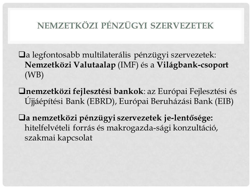 NEMZETKÖZI PÉNZÜGYI SZERVEZETEK  a legfontosabb multilaterális pénzügyi szervezetek: Nemzetközi Valutaalap (IMF) és a Világbank-csoport (WB)  nemzetközi fejlesztési bankok : az Európai Fejlesztési és Újjáépítési Bank (EBRD), Európai Beruházási Bank (EIB)  a nemzetközi pénzügyi szervezetek je-lentősége: hitelfelvételi forrás és makrogazda-sági konzultáció, szakmai kapcsolat