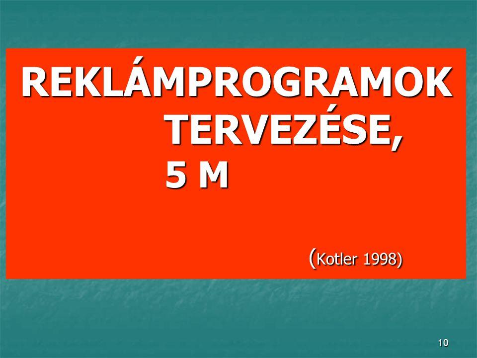 10 REKLÁMPROGRAMOK TERVEZÉSE, 5 M ( Kotler 1998)