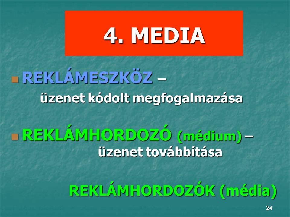 24 4.MEDIA 4.