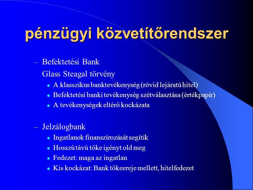 pénzügyi közvetítőrendszer – Befektetési Bank Glass Steagal törvény A klasszikus banktevékenység (rövid lejáratú hitel) Befektetési banki tevékenység