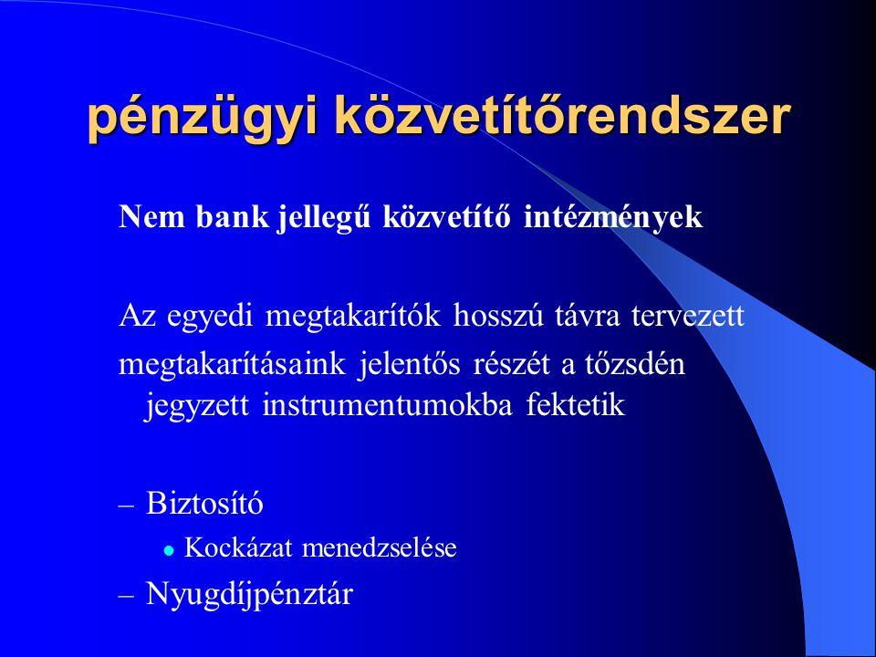 pénzügyi közvetítőrendszer Nem bank jellegű közvetítő intézmények Az egyedi megtakarítók hosszú távra tervezett megtakarításaink jelentős részét a tőz