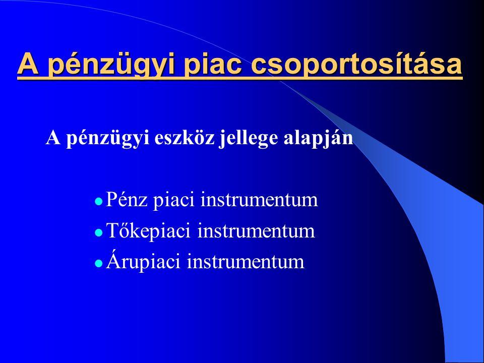 A pénzügyi piac csoportosítása A pénzügyi eszköz jellege alapján Pénz piaci instrumentum Tőkepiaci instrumentum Árupiaci instrumentum