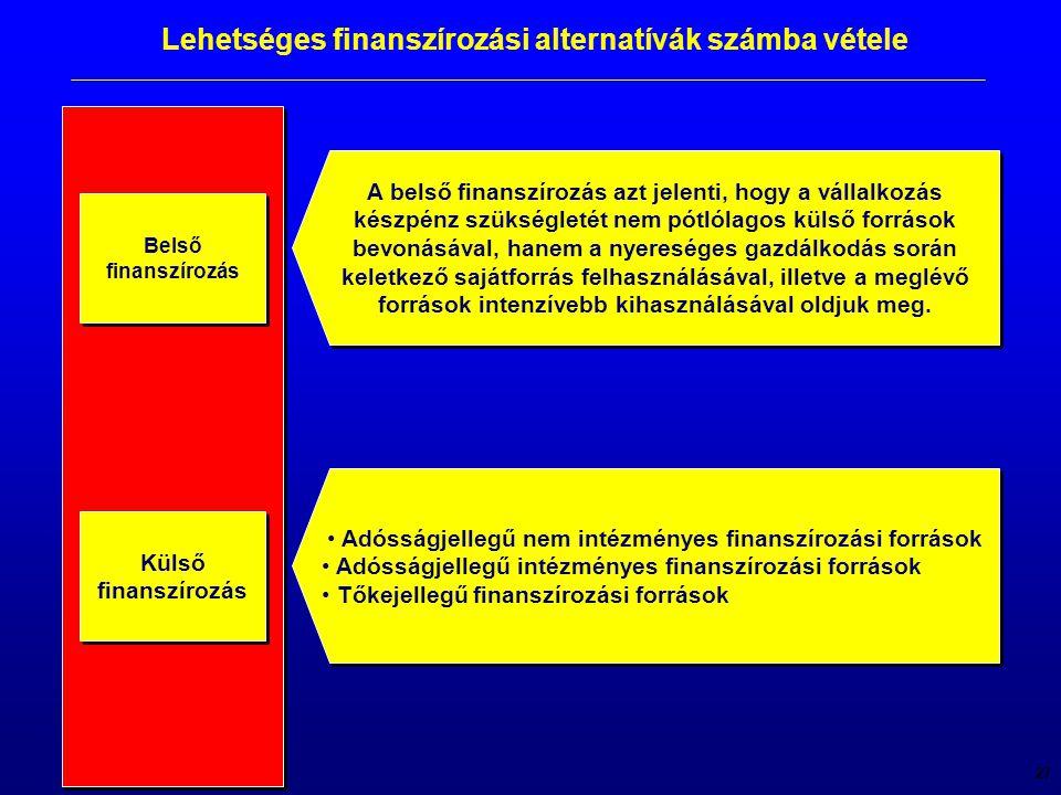 27 Lehetséges finanszírozási alternatívák számba vétele Belső finanszírozás Belső finanszírozás A belső finanszírozás azt jelenti, hogy a vállalkozás