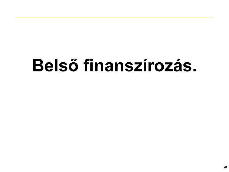 28 Belső finanszírozás.