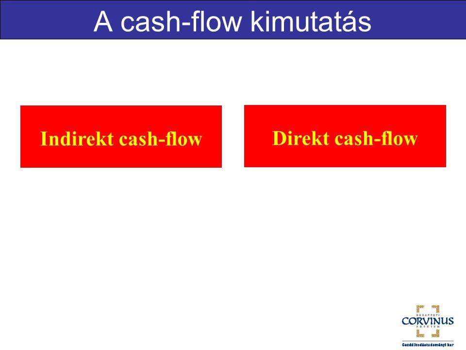 A pénz szerepe a vállalkozásokban A modern piacgazdaság monetarizált gazdaság, ami azt jelenti, hogy a piaci folyamatok a pénz közvetítésével zajlanak.
