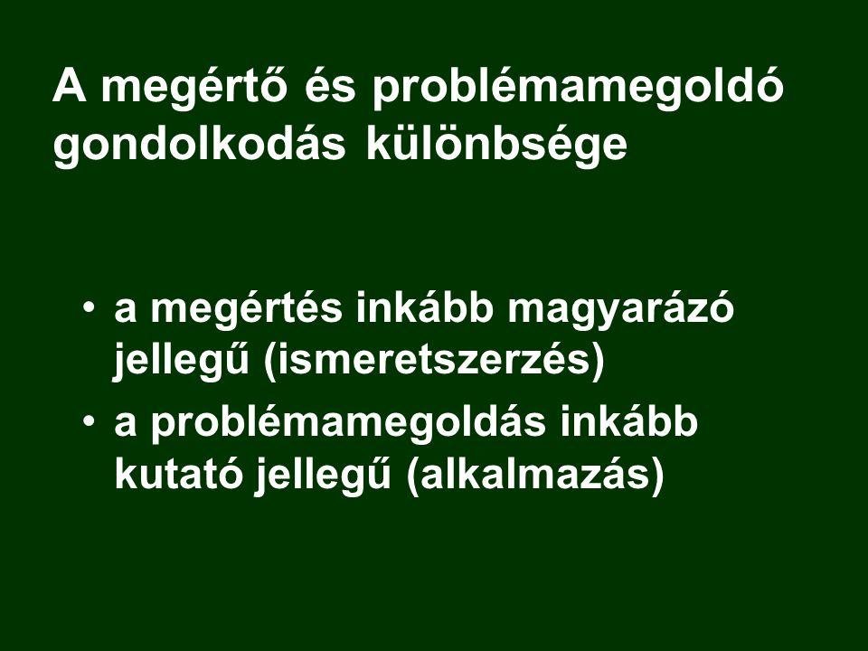 A megértő és problémamegoldó gondolkodás különbsége a megértés inkább magyarázó jellegű (ismeretszerzés) a problémamegoldás inkább kutató jellegű (alk