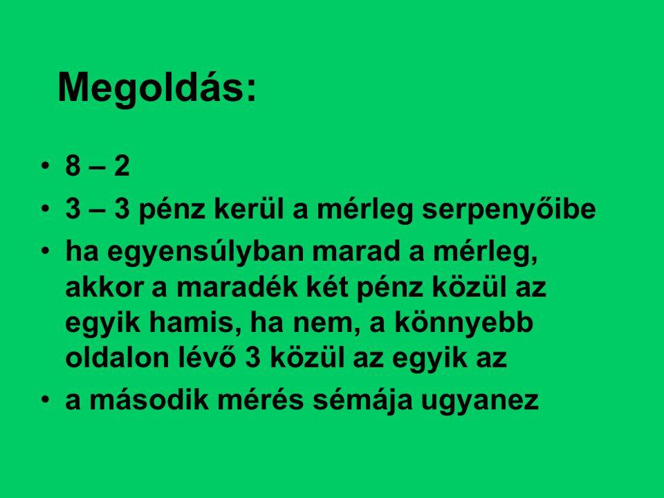 Megoldás: 8 – 2 3 – 3 pénz kerül a mérleg serpenyőibe ha egyensúlyban marad a mérleg, akkor a maradék két pénz közül az egyik hamis, ha nem, a könnyeb