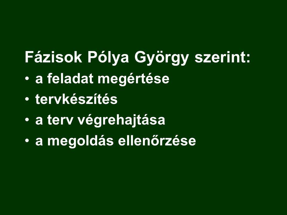 Fázisok Pólya György szerint: a feladat megértése tervkészítés a terv végrehajtása a megoldás ellenőrzése