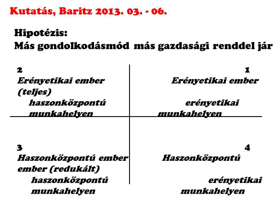 Kutatás, Baritz 2013. 03. - 06. Hipotézis: Más gondolkodásmód más gazdasági renddel jár együtt 2 1 Erényetikai ember Erényetikai ember (teljes) haszon