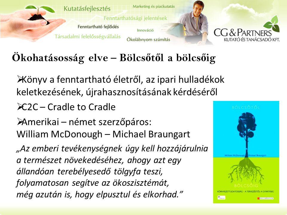 """Ökohatásosság elve – Bölcs ő t ő l a bölcs ő ig  Könyv a fenntartható életről, az ipari hulladékok keletkezésének, újrahasznosításának kérdéséről  C2C – Cradle to Cradle  Amerikai – német szerzőpáros: William McDonough – Michael Braungart """"Az emberi tevékenységnek úgy kell hozzájárulnia a természet növekedéséhez, ahogy azt egy állandóan terebélyesedő tölgyfa teszi, folyamatosan segítve az ökoszisztémát, még azután is, hogy elpusztul és elkorhad."""