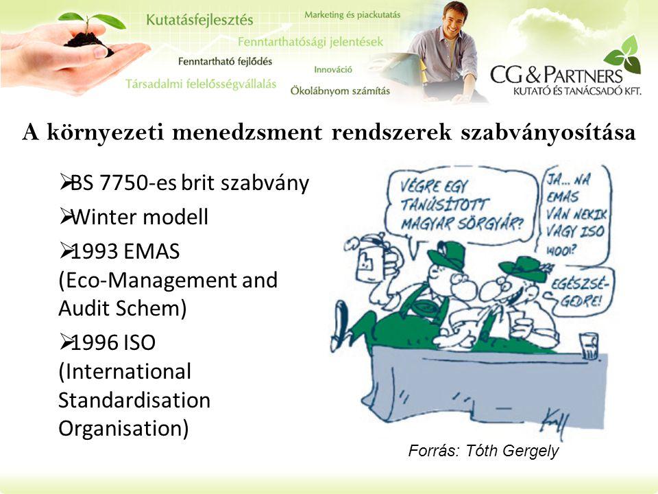A környezeti menedzsment rendszerek szabványosítása  BS 7750-es brit szabvány  Winter modell  1993 EMAS (Eco-Management and Audit Schem)  1996 ISO (International Standardisation Organisation) Forrás: Tóth Gergely