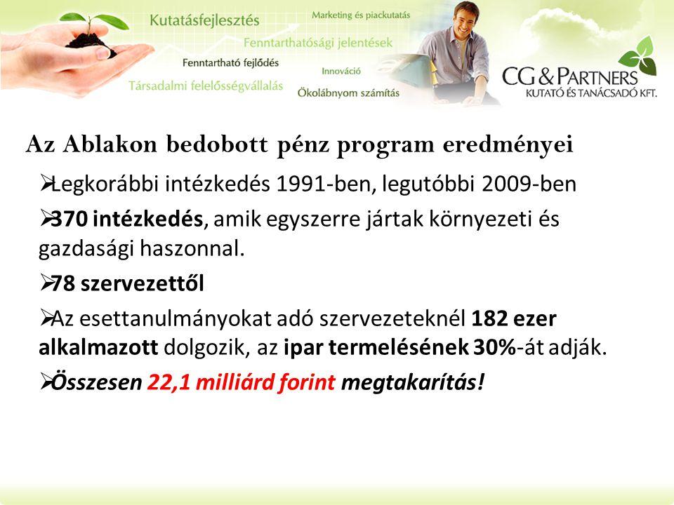 Az Ablakon bedobott pénz program eredményei  Legkorábbi intézkedés 1991-ben, legutóbbi 2009-ben  370 intézkedés, amik egyszerre jártak környezeti és gazdasági haszonnal.
