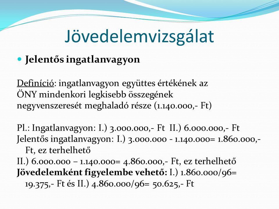 Jövedelemvizsgálat Jelentős ingatlanvagyon Definíció: ingatlanvagyon együttes értékének az ÖNY mindenkori legkisebb összegének negyvenszeresét meghaladó része (1.140.000,- Ft) Pl.: Ingatlanvagyon: I.) 3.000.000,- Ft II.) 6.000.000,- Ft Jelentős ingatlanvagyon: I.) 3.000.000 - 1.140.000= 1.860.000,- Ft, ez terhelhető II.) 6.000.000 – 1.140.000= 4.860.000,- Ft, ez terhelhető Jövedelemként figyelembe vehető: I.) 1.860.000/96= 19.375,- Ft és II.) 4.860.000/96= 50.625,- Ft