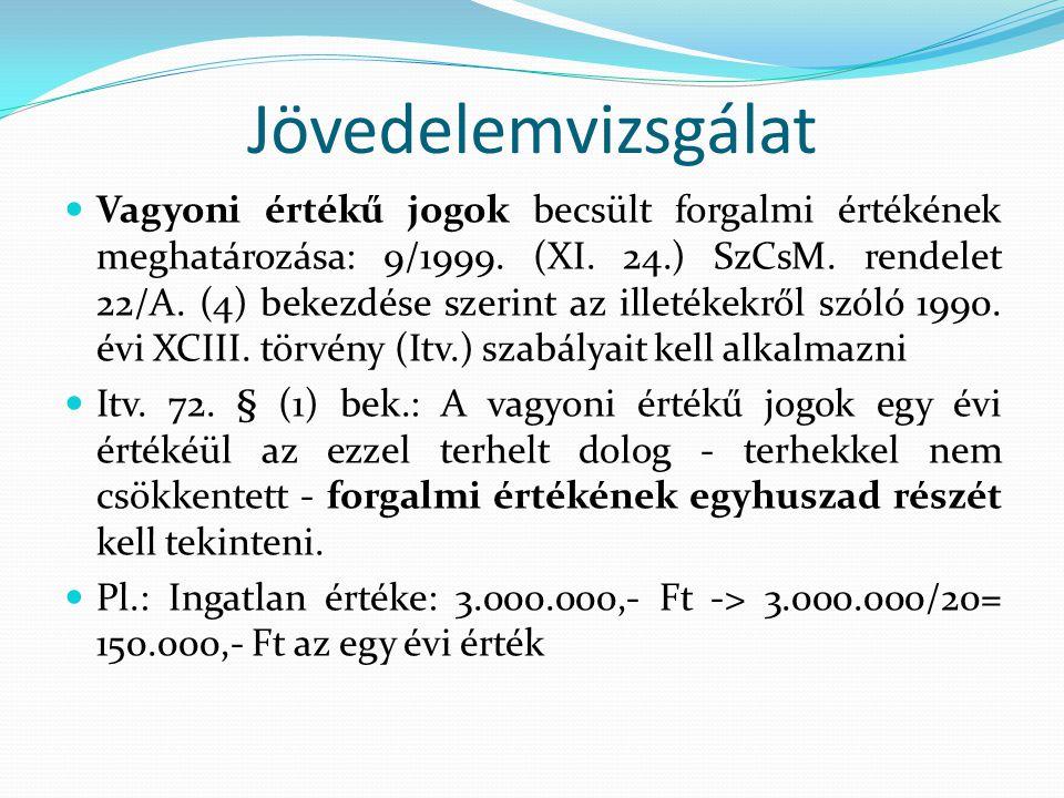 Jövedelemvizsgálat Vagyoni értékű jogok becsült forgalmi értékének meghatározása: 9/1999. (XI. 24.) SzCsM. rendelet 22/A. (4) bekezdése szerint az ill