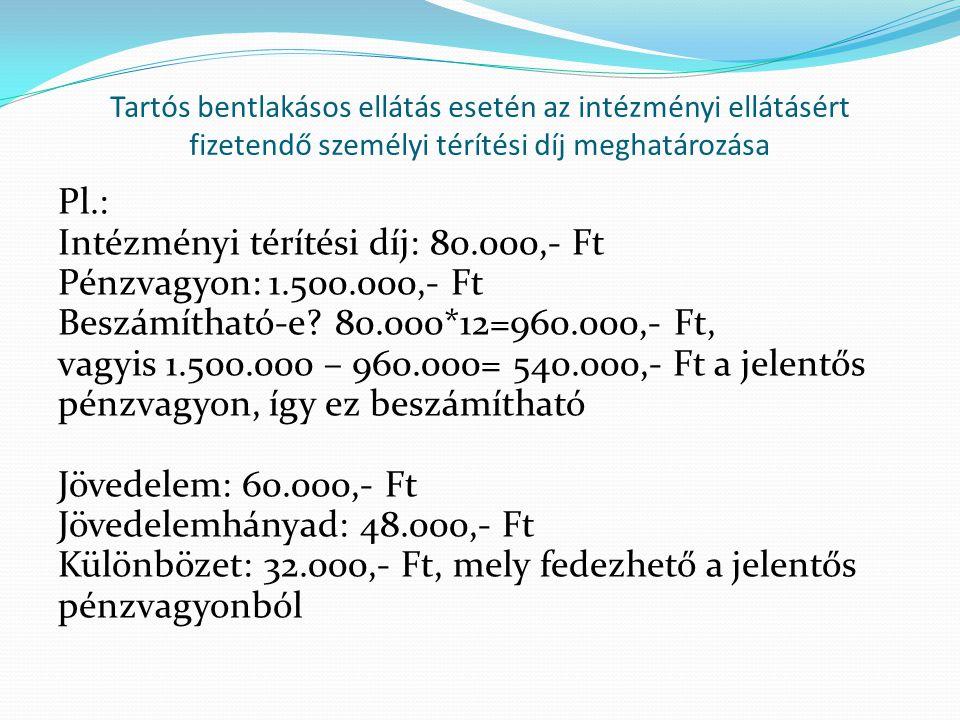 Tartós bentlakásos ellátás esetén az intézményi ellátásért fizetendő személyi térítési díj meghatározása Pl.: Intézményi térítési díj: 80.000,- Ft Pén