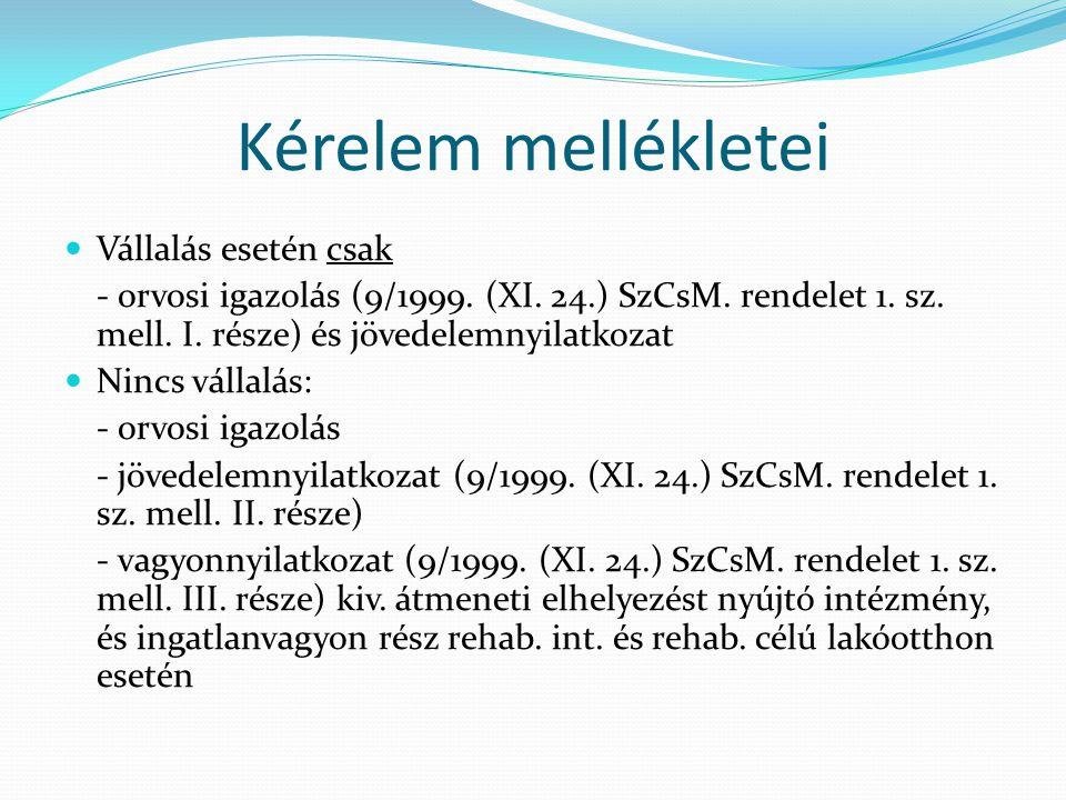 Kérelem mellékletei Vállalás esetén csak - orvosi igazolás (9/1999. (XI. 24.) SzCsM. rendelet 1. sz. mell. I. része) és jövedelemnyilatkozat Nincs vál