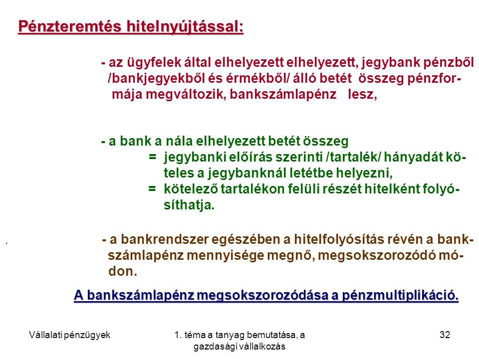 Vállalati pénzügyek1. téma a tanyag bemutatása, a gazdasági vállalkozás 32 Pénzteremtés hitelnyújtással: - az ügyfelek által elhelyezett elhelyezett,