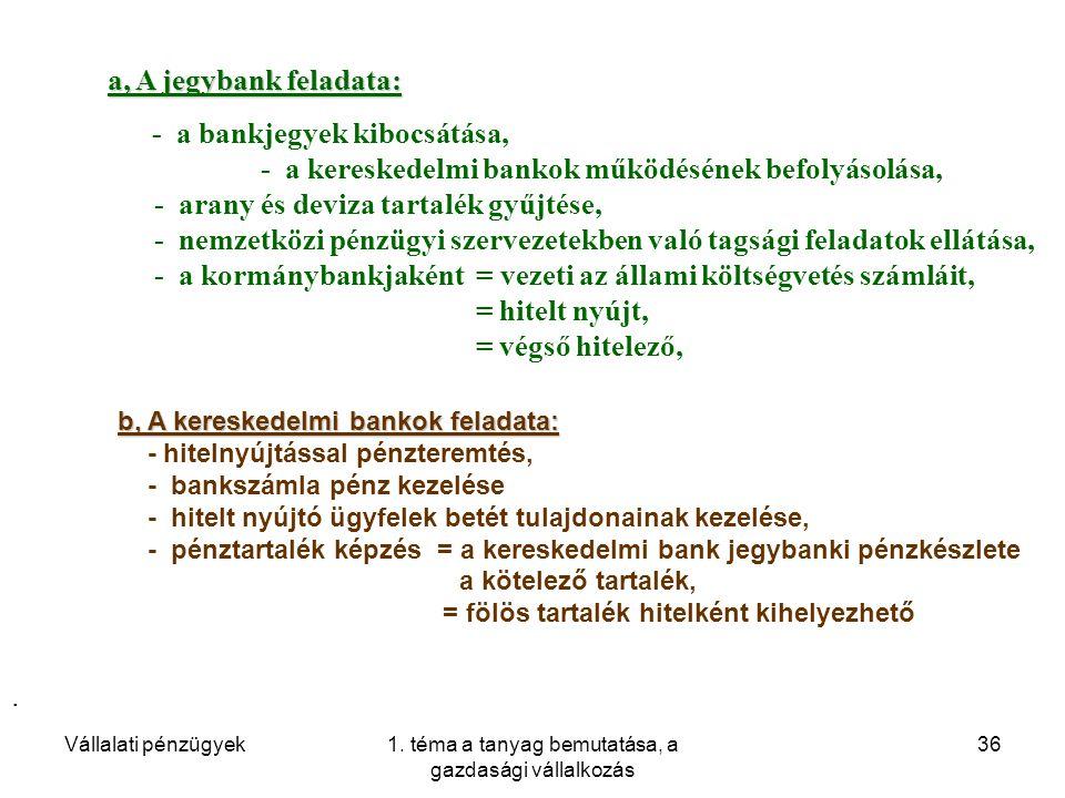 Vállalati pénzügyek1. téma a tanyag bemutatása, a gazdasági vállalkozás 36 a, A jegybank feladata: - a bankjegyek kibocsátása, - a kereskedelmi bankok