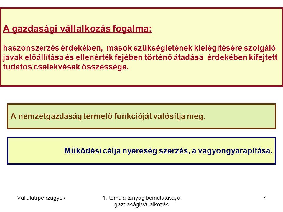 Vállalati pénzügyek1.téma a tanyag bemutatása, a gazdasági vállalkozás 18 Forgóeszközök.