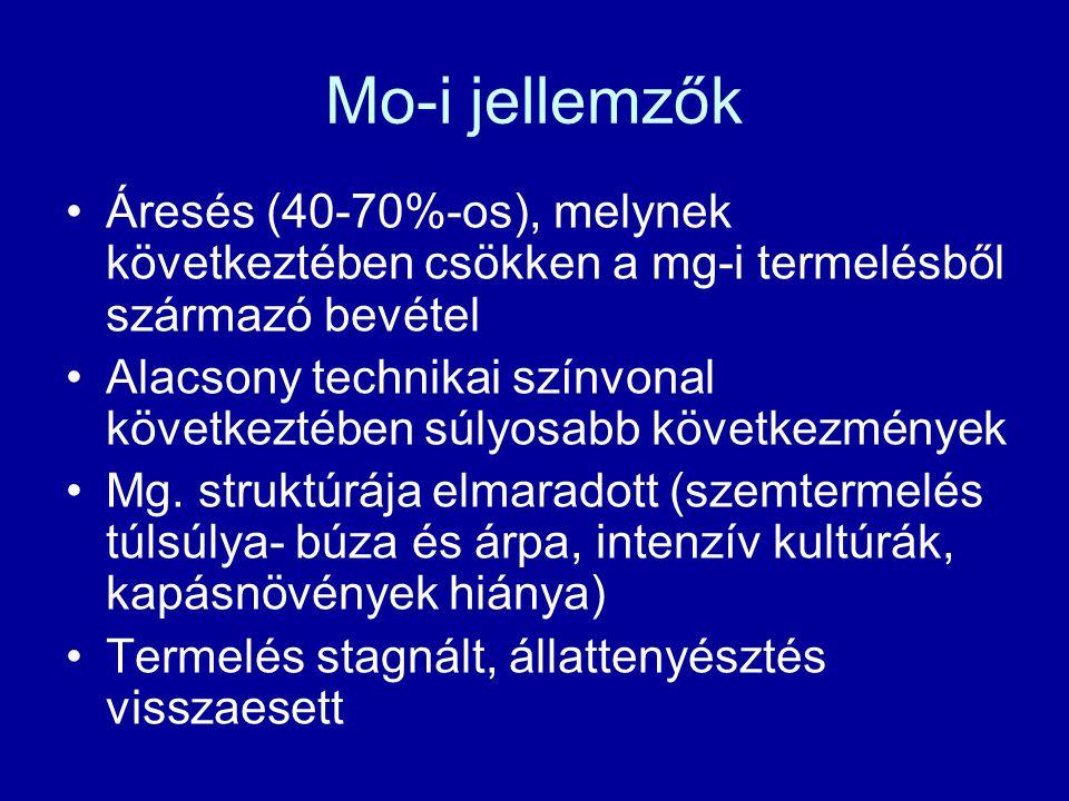 Mo-i jellemzők Áresés (40-70%-os), melynek következtében csökken a mg-i termelésből származó bevétel Alacsony technikai színvonal következtében súlyos