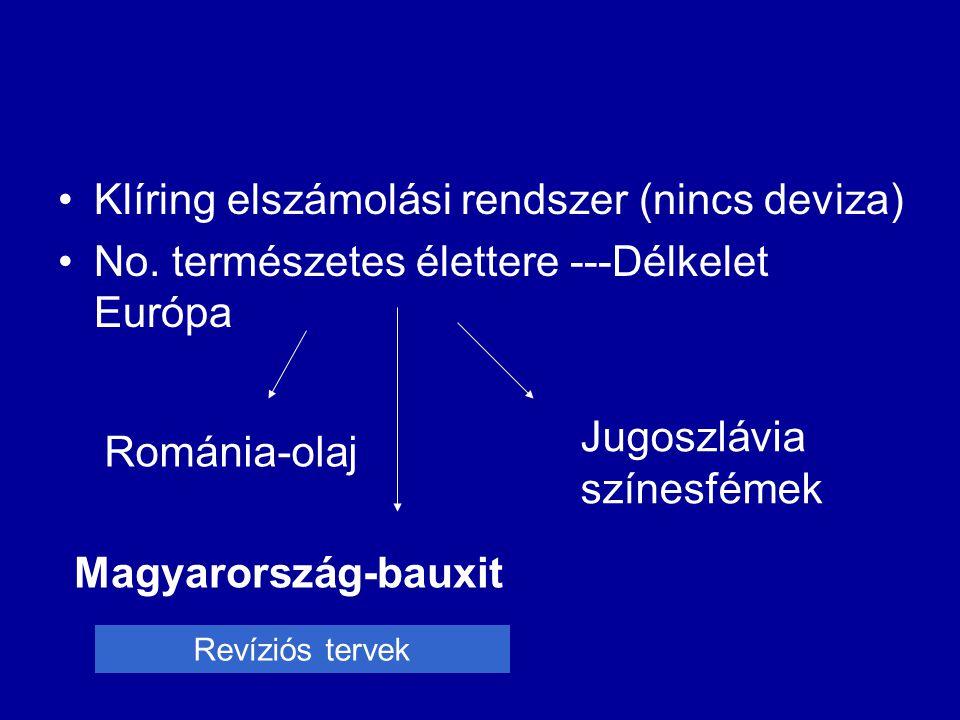 Klíring elszámolási rendszer (nincs deviza) No. természetes élettere ---Délkelet Európa Románia-olaj Magyarország-bauxit Jugoszlávia színesfémek Revíz