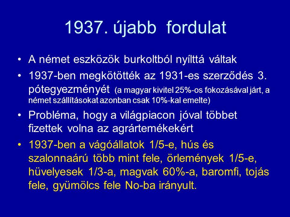 1937. újabb fordulat A német eszközök burkoltból nyílttá váltak 1937-ben megkötötték az 1931-es szerződés 3. pótegyezményét (a magyar kivitel 25%-os f