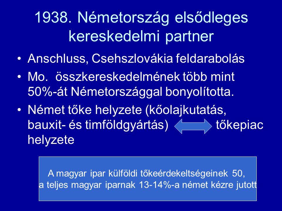 1938. Németország elsődleges kereskedelmi partner Anschluss, Csehszlovákia feldarabolás Mo. összkereskedelmének több mint 50%-át Németországgal bonyol