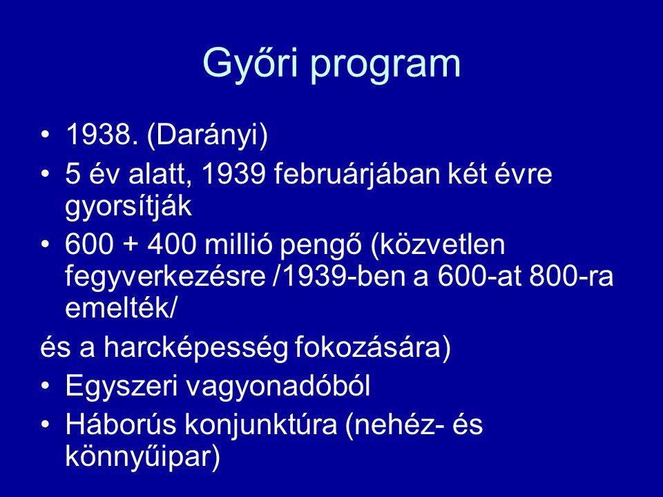 Győri program 1938. (Darányi) 5 év alatt, 1939 februárjában két évre gyorsítják 600 + 400 millió pengő (közvetlen fegyverkezésre /1939-ben a 600-at 80
