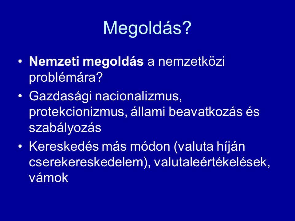 Magyarország Gazdasági rekonstrukció (húszas évek) Mg-i termékek exportja, kedvező áron Nagyarányú tőkeimport árzuhanás Befagynak a hitelek Komolyabb az áresésé mint az iparban Agrárolló hátrány a nemzetközi kereskedelemben
