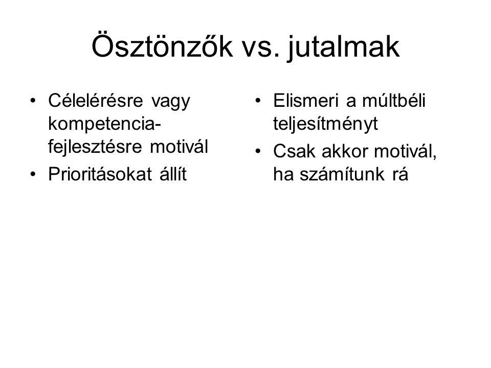Ösztönzők vs.