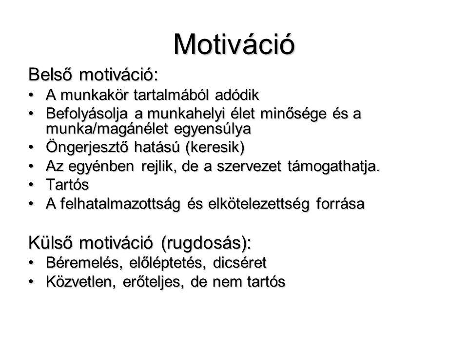 Motiváció Belső motiváció: A munkakör tartalmából adódikA munkakör tartalmából adódik Befolyásolja a munkahelyi élet minősége és a munka/magánélet egyensúlyaBefolyásolja a munkahelyi élet minősége és a munka/magánélet egyensúlya Öngerjesztő hatású (keresik)Öngerjesztő hatású (keresik) Az egyénben rejlik, de a szervezet támogathatja.Az egyénben rejlik, de a szervezet támogathatja.