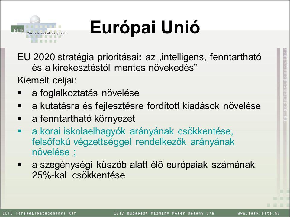 """Európai Unió EU 2020 stratégia prioritásai: az """"intelligens, fenntartható és a kirekesztéstől mentes növekedés"""" Kiemelt céljai:  a foglalkoztatás növ"""