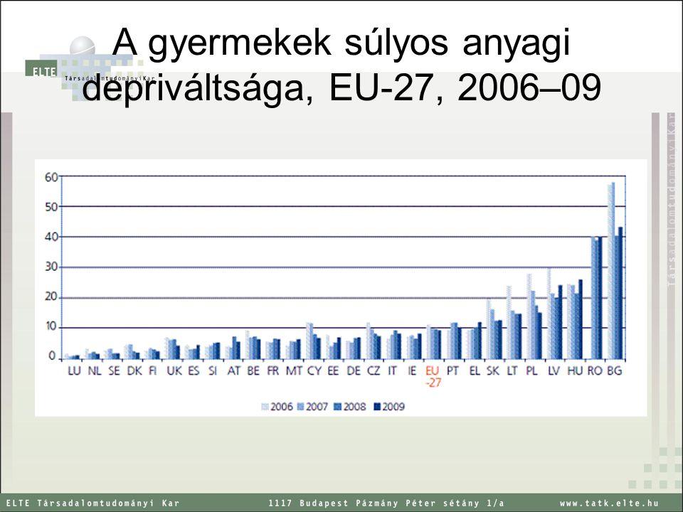 A gyermekek súlyos anyagi depriváltsága, EU-27, 2006–09