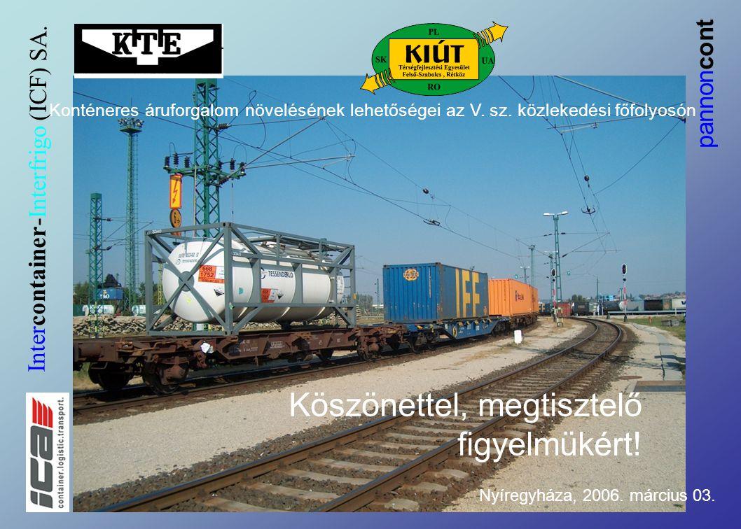 pannoncont Köszönettel, megtisztelő figyelmükért.Intercontainer-Interfrigo (ICF) SA.