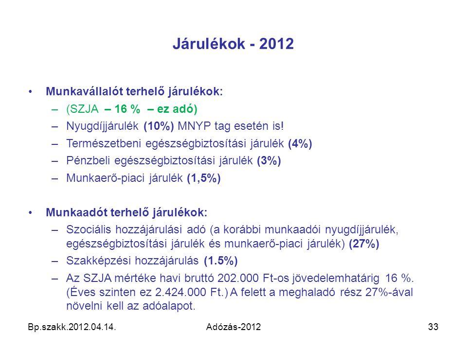 Járulékok - 2012 Munkavállalót terhelő járulékok: –(SZJA – 16 % – ez adó) –Nyugdíjjárulék (10%) MNYP tag esetén is! –Természetbeni egészségbiztosítási