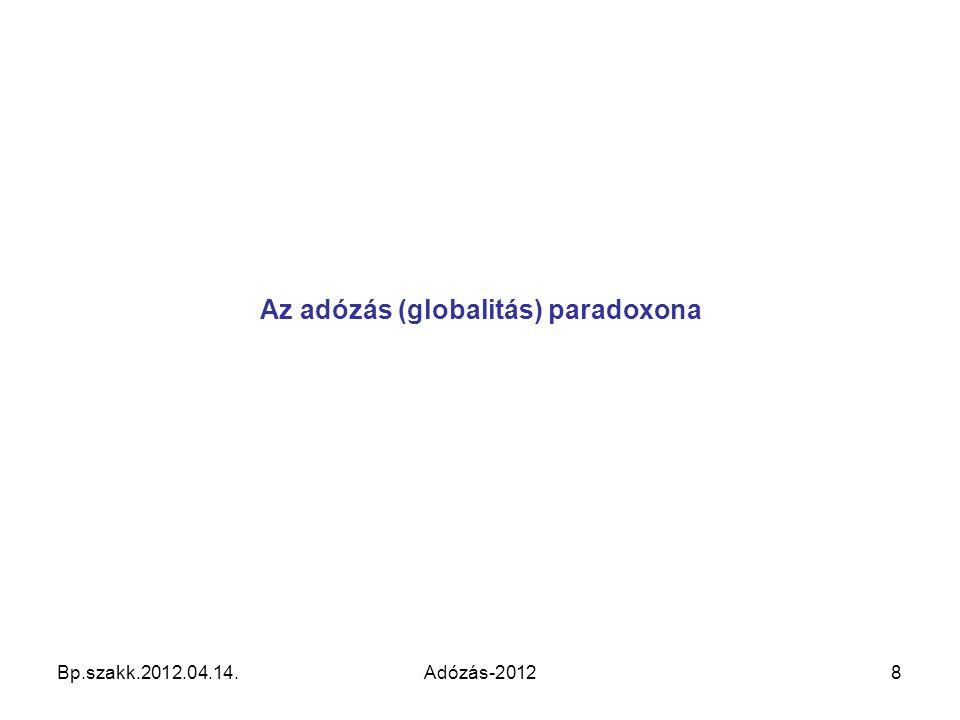 Az adózás (globalitás) paradoxona Bp.szakk.2012.04.14.Adózás-20128