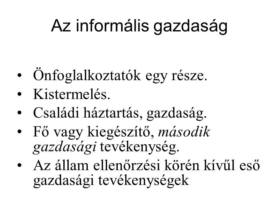 Az informális gazdaság Önfoglalkoztatók egy része.
