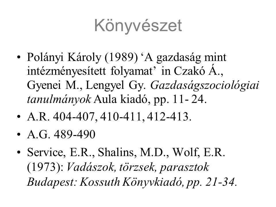 Könyvészet Polányi Károly (1989) 'A gazdaság mint intézményesített folyamat' in Czakó Á., Gyenei M., Lengyel Gy.