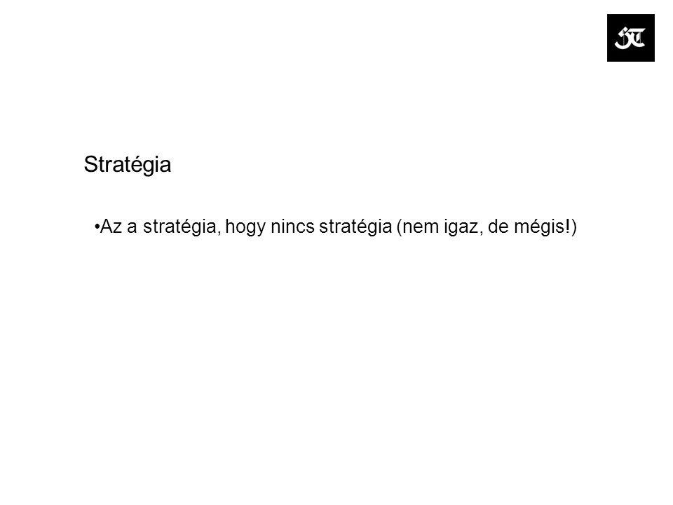 Stratégia Az a stratégia, hogy nincs stratégia (nem igaz, de mégis!)