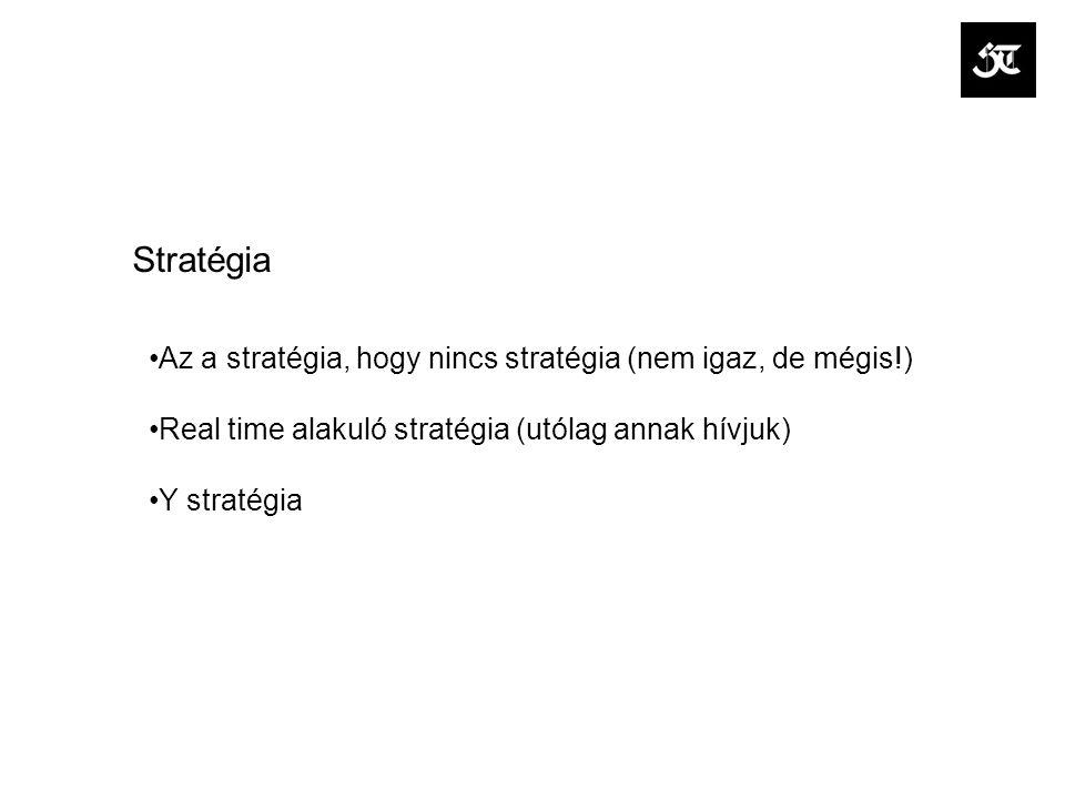 Stratégia Az a stratégia, hogy nincs stratégia (nem igaz, de mégis!) Real time alakuló stratégia (utólag annak hívjuk) Y stratégia