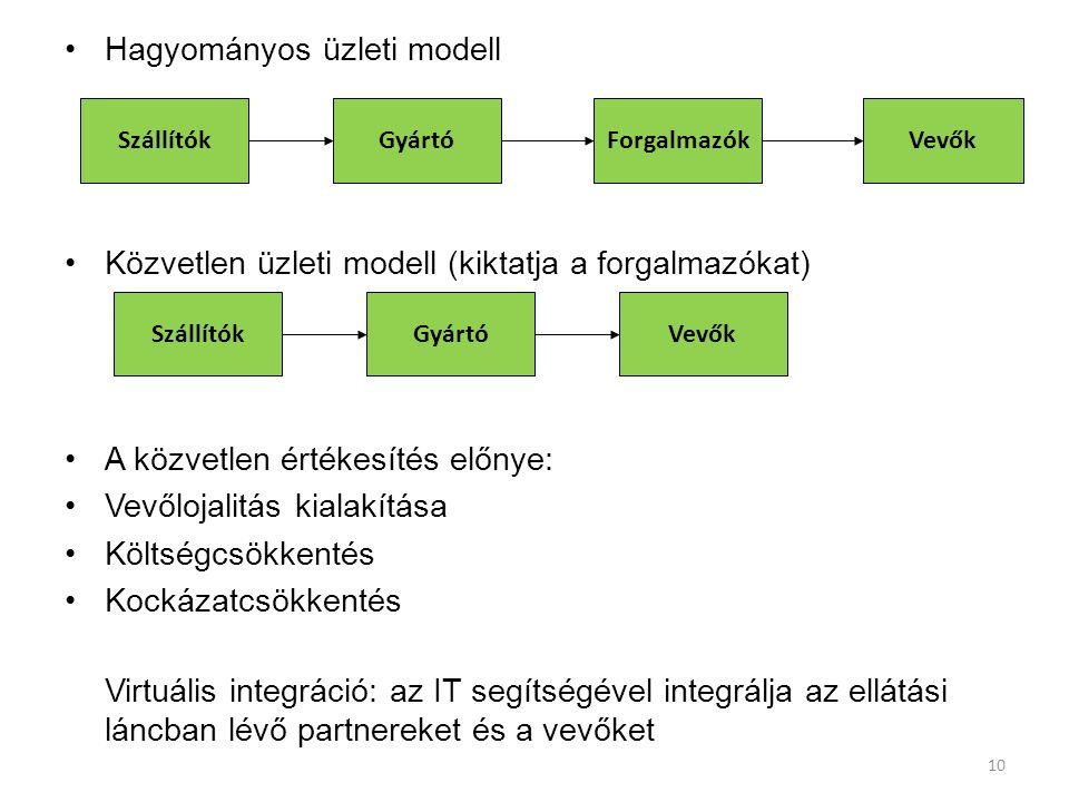 10 Hagyományos üzleti modell Közvetlen üzleti modell (kiktatja a forgalmazókat) A közvetlen értékesítés előnye: Vevőlojalitás kialakítása Költségcsökk